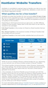 HostGator Website Transfer
